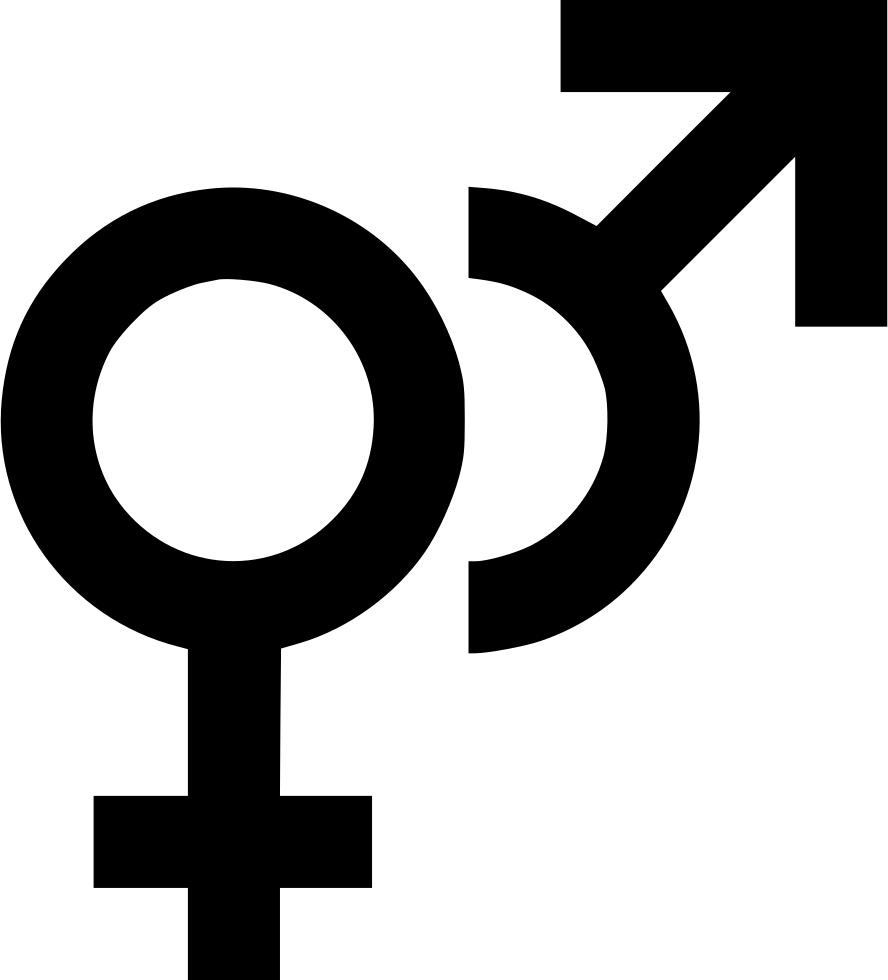 Gender Female Male