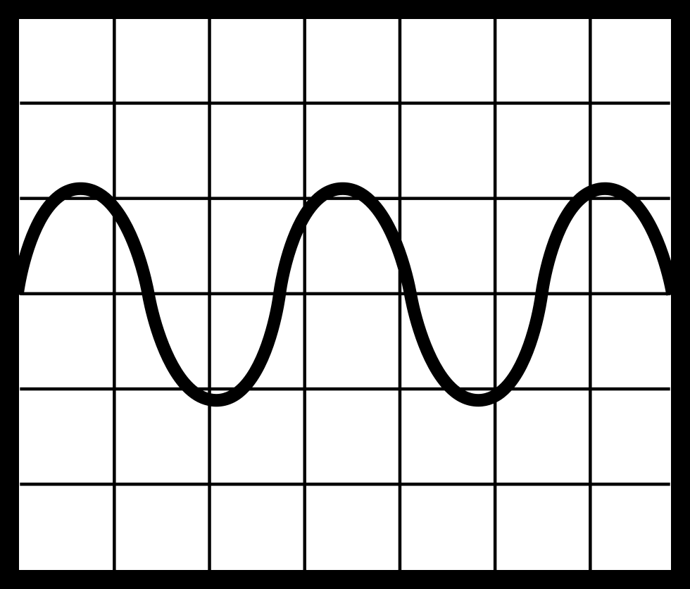 Sine Wave Graphic