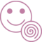 Customer Account Profile Complexity Data Spiral